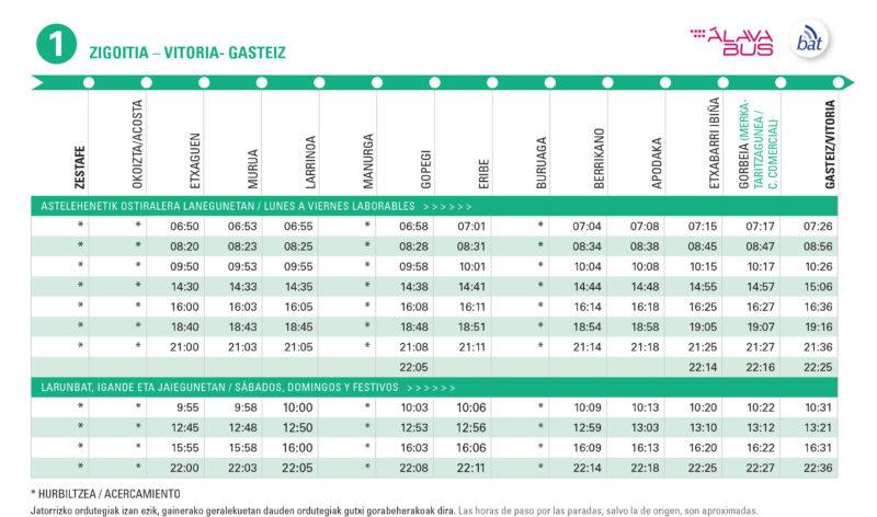 L1 - Zigoitia - Vitoria Gasteiz